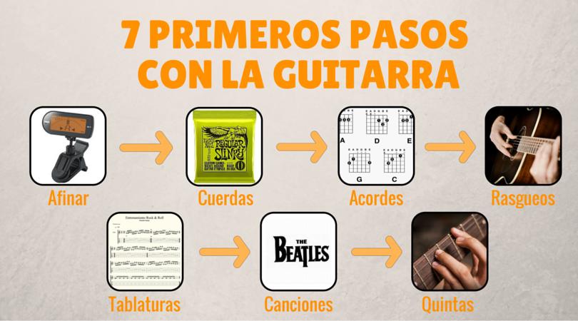 7 primeros pasos con la guitarra